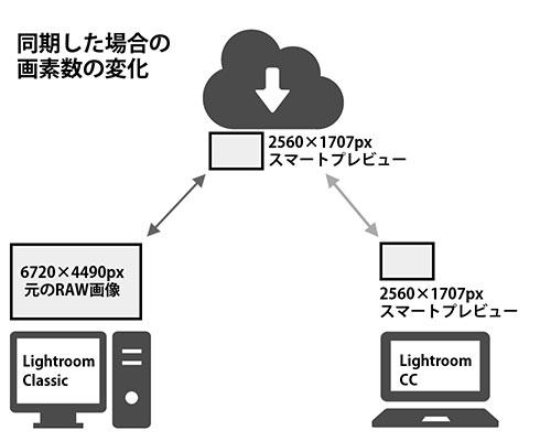 sync41.jpg